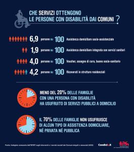 servizi_comuni_disabili